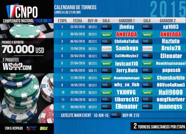 calendario-cnpo clausura2014-bases